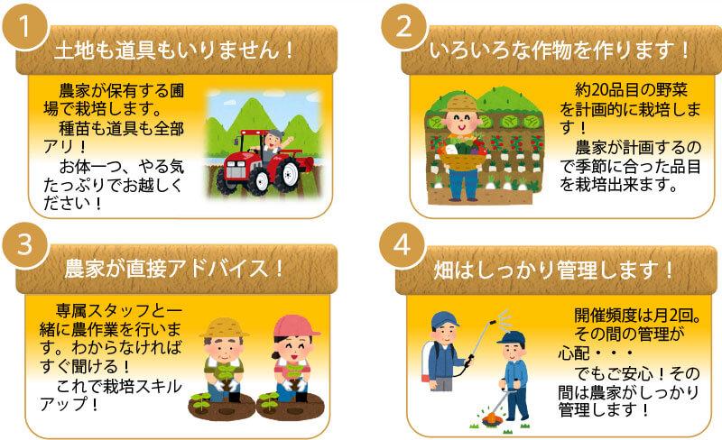 市民農園との違い3